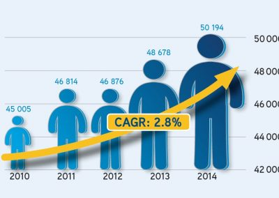 Tworzenie infografiki do prezentacji Power Point(230)