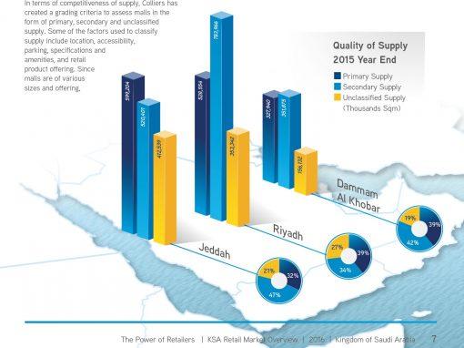 Prezentacje, raporty, infografika