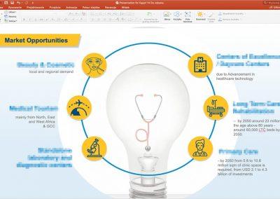 Tworzenie prezentacji Power Point (210)